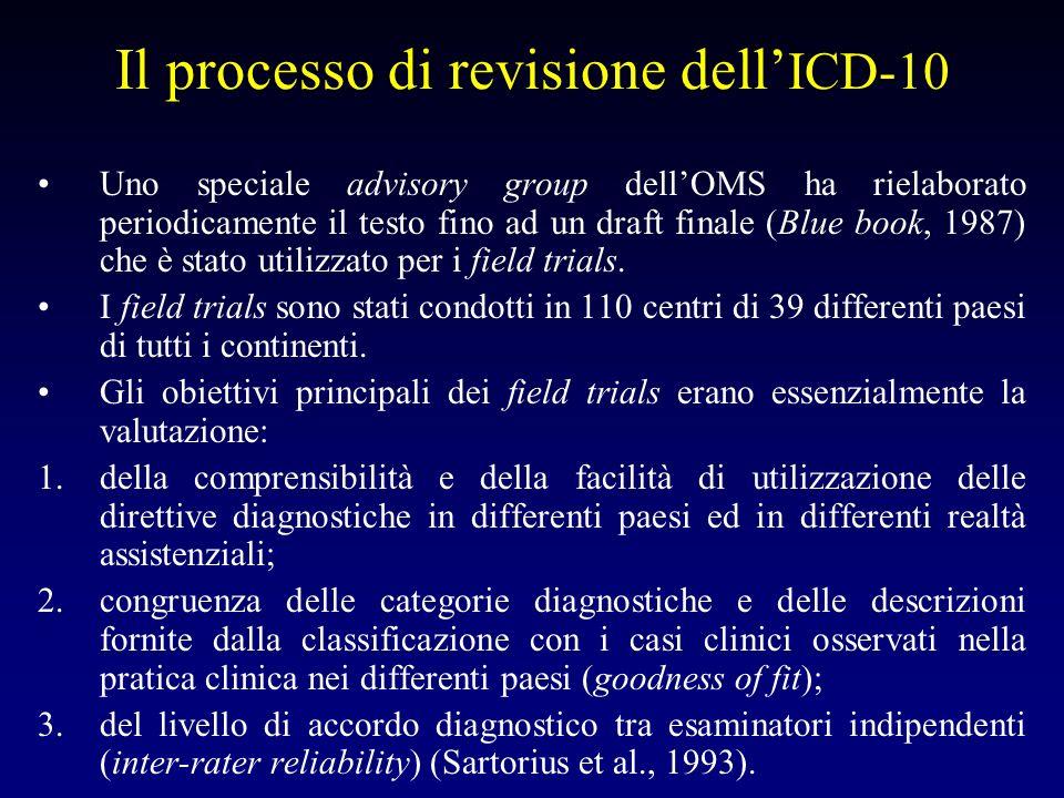 Il processo di revisione dell'ICD-10