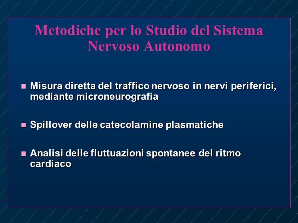 Metodiche per lo Studio del Sistema Nervoso Autonomo