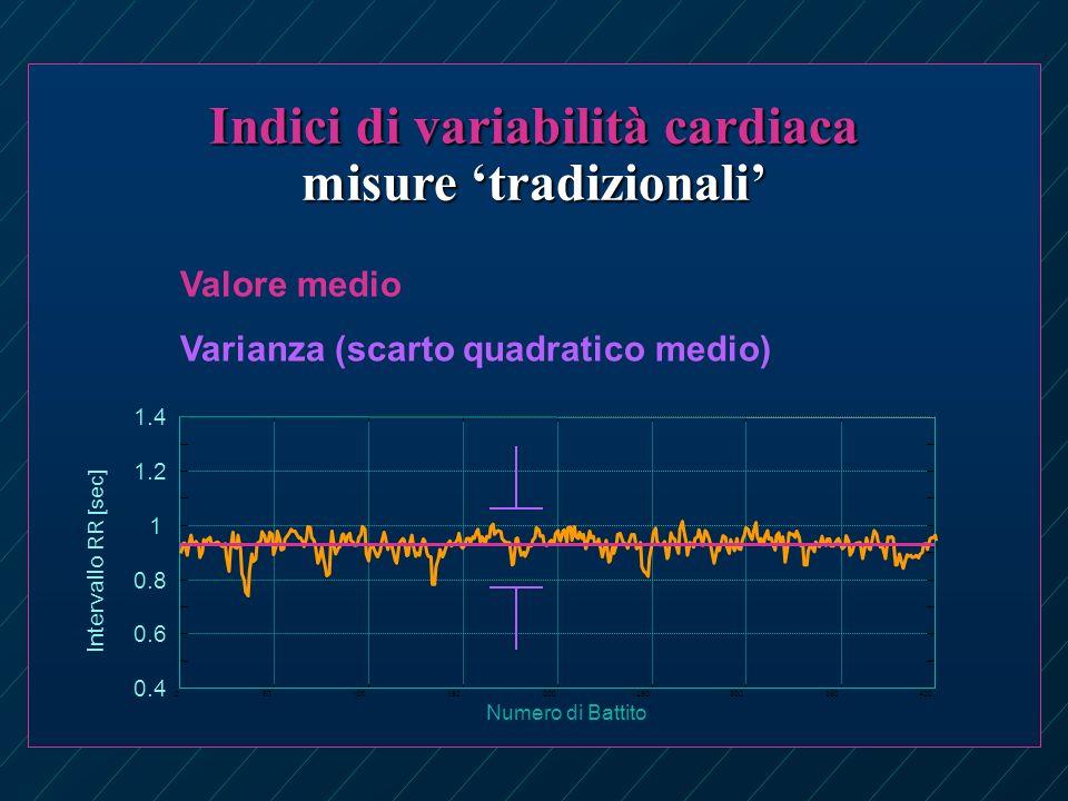 Indici di variabilità cardiaca misure 'tradizionali'