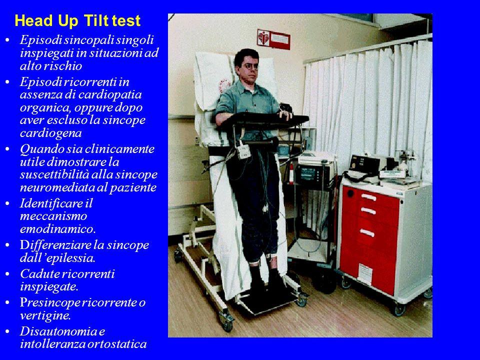 Head Up Tilt test Episodi sincopali singoli inspiegati in situazioni ad alto rischio.
