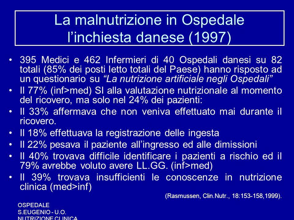 La malnutrizione in Ospedale l'inchiesta danese (1997)