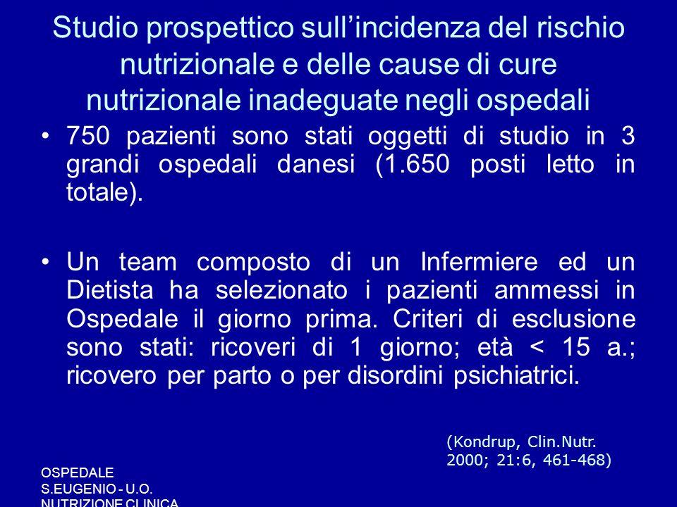 Studio prospettico sull'incidenza del rischio nutrizionale e delle cause di cure nutrizionale inadeguate negli ospedali
