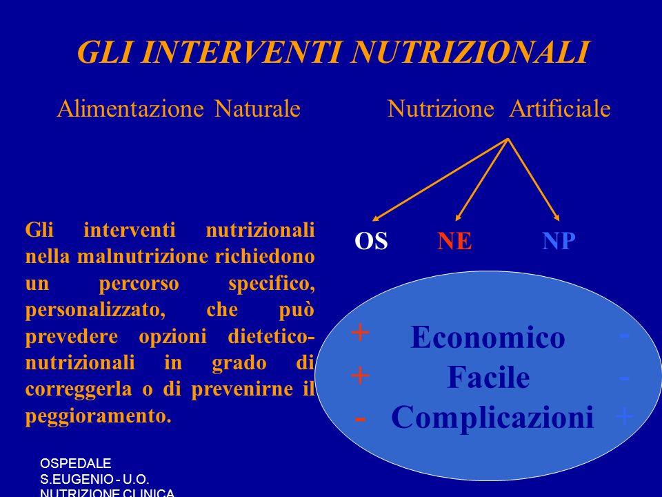GLI INTERVENTI NUTRIZIONALI
