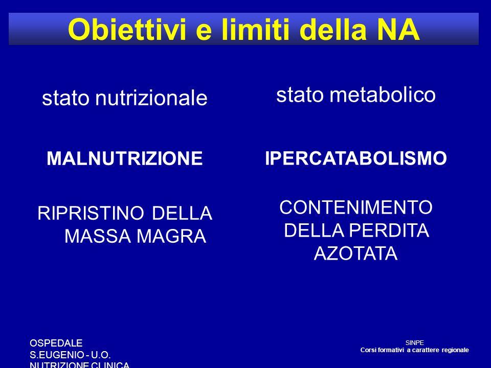 Obiettivi e limiti della NA