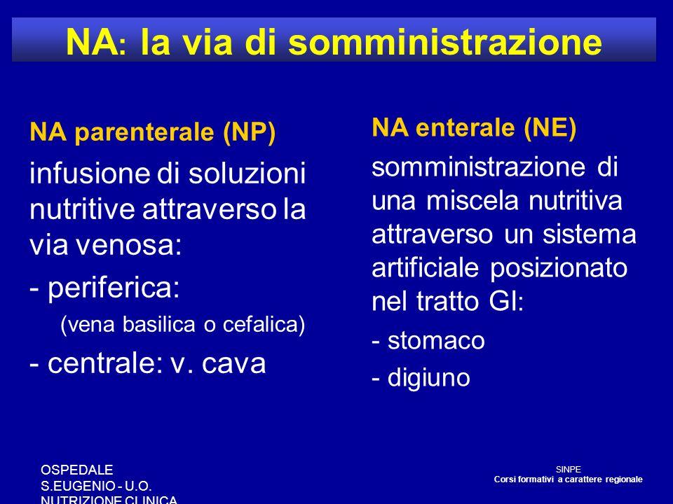 NA: la via di somministrazione