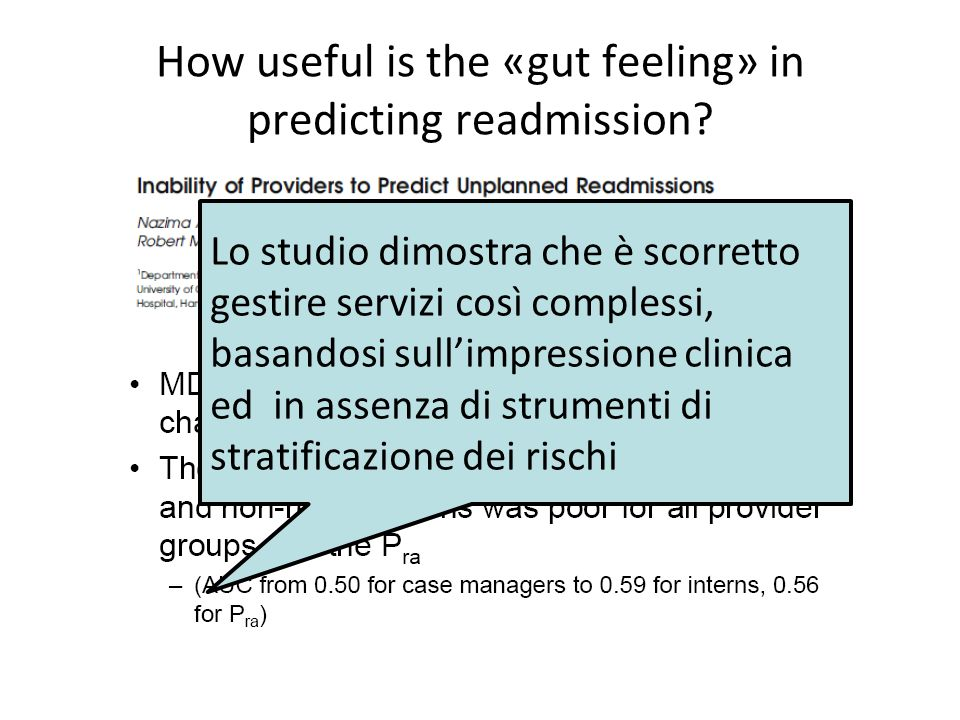 How useful is the «gut feeling» in predicting readmission
