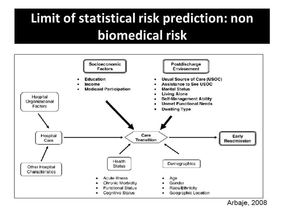 Limit of statistical risk prediction: non biomedical risk