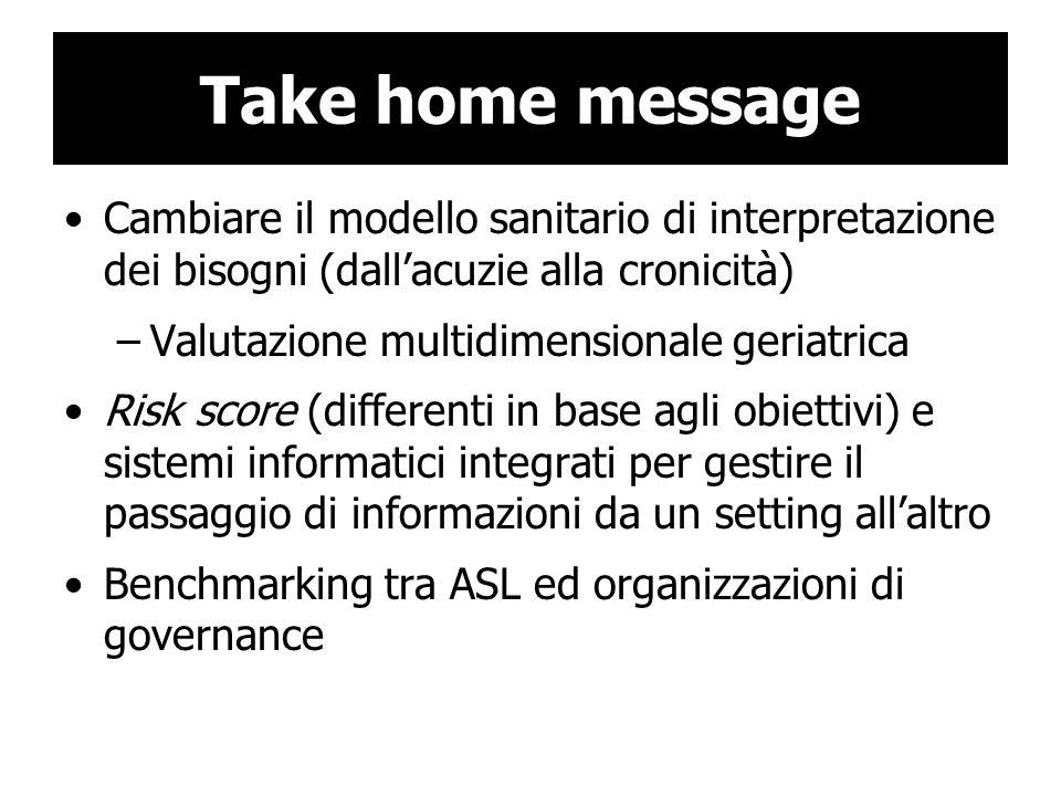 Take home message Cambiare il modello sanitario di interpretazione dei bisogni (dall'acuzie alla cronicità)
