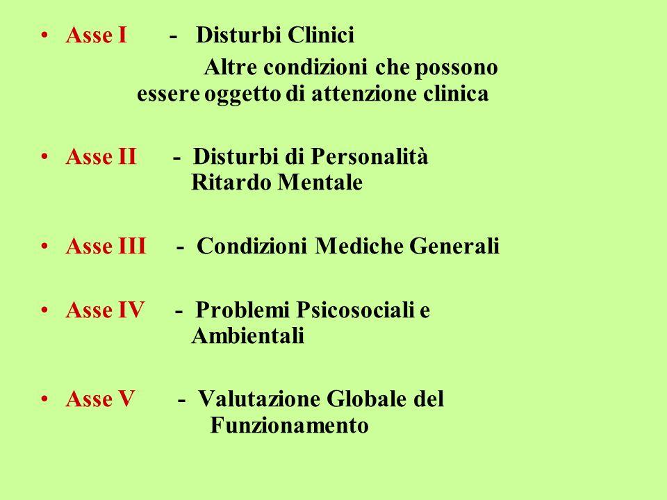 Asse I - Disturbi Clinici