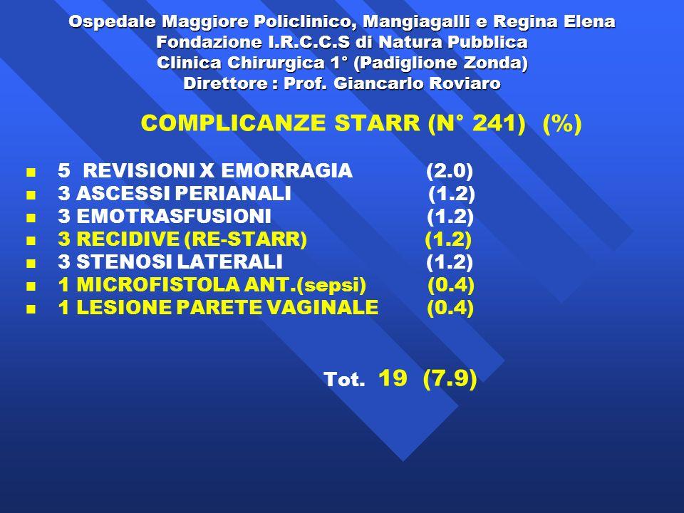 COMPLICANZE STARR (N° 241) (%)