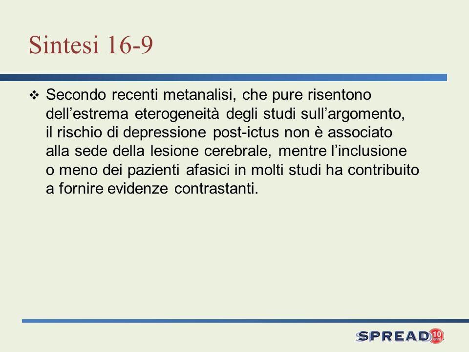 Sintesi 16-9