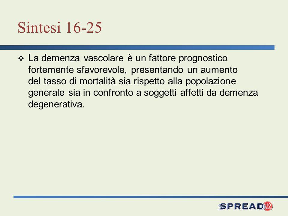 Sintesi 16-25