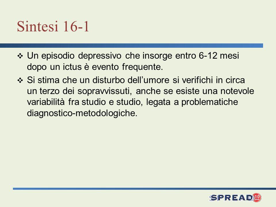 Sintesi 16-1 Un episodio depressivo che insorge entro 6-12 mesi dopo un ictus è evento frequente.