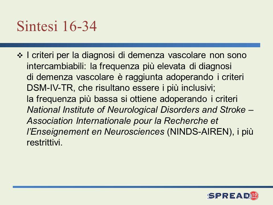 Sintesi 16-34