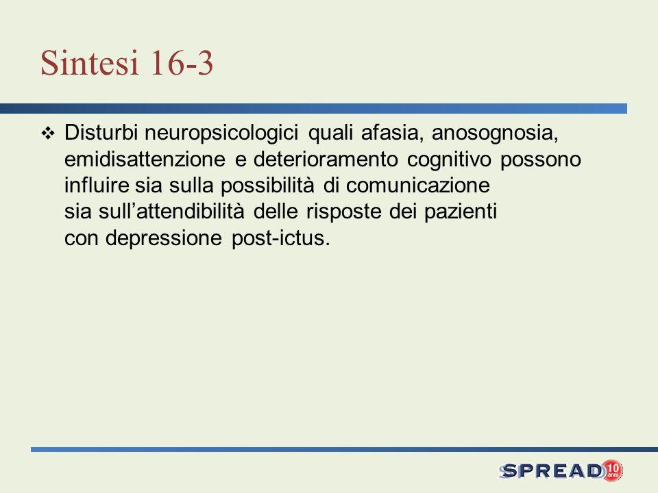 Sintesi 16-3