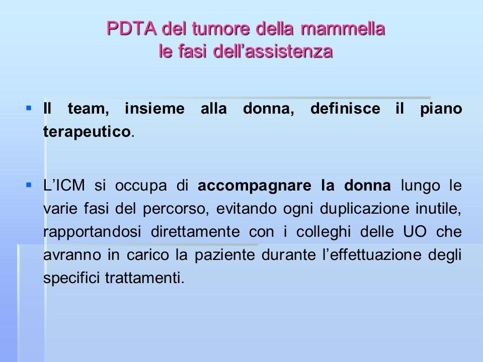 PDTA del tumore della mammella le fasi dell'assistenza