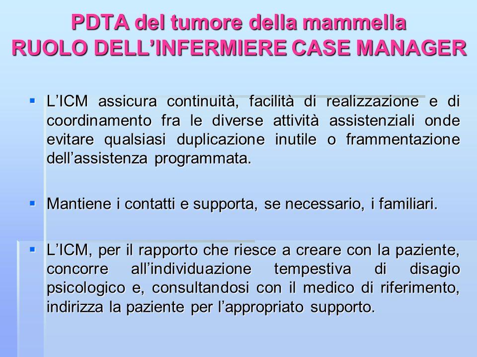 PDTA del tumore della mammella RUOLO DELL'INFERMIERE CASE MANAGER