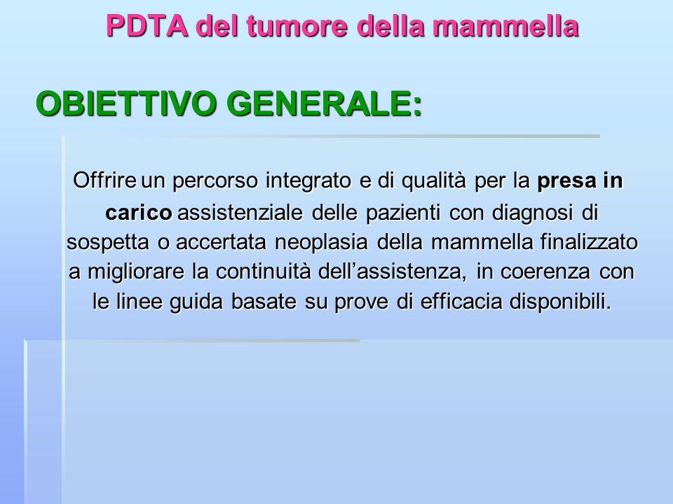 PDTA del tumore della mammella