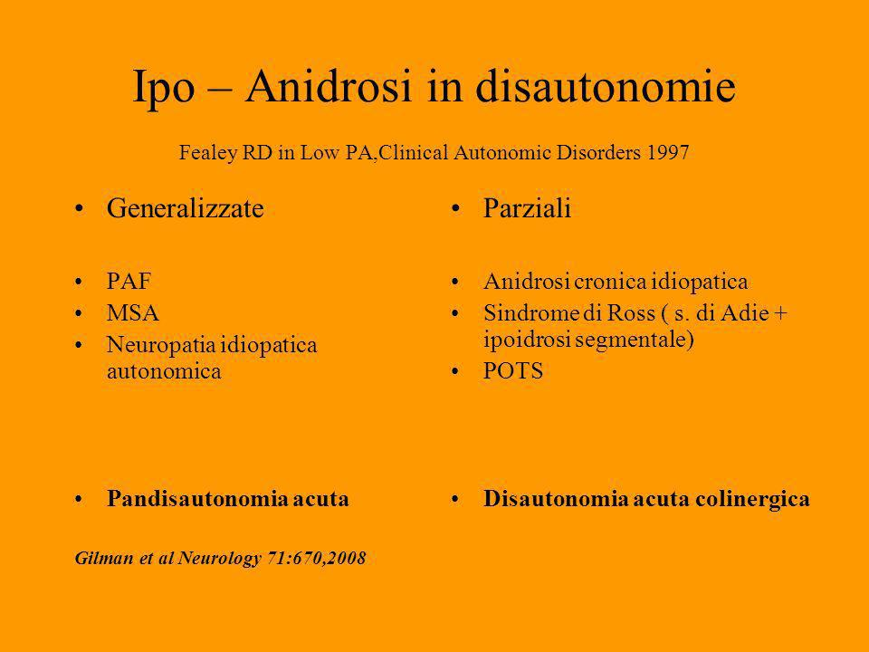 Ipo – Anidrosi in disautonomie Fealey RD in Low PA,Clinical Autonomic Disorders 1997