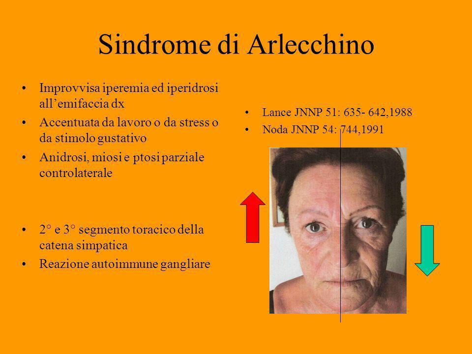 Sindrome di Arlecchino