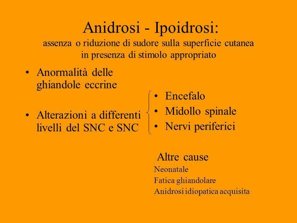 Anidrosi - Ipoidrosi: assenza o riduzione di sudore sulla superficie cutanea in presenza di stimolo appropriato