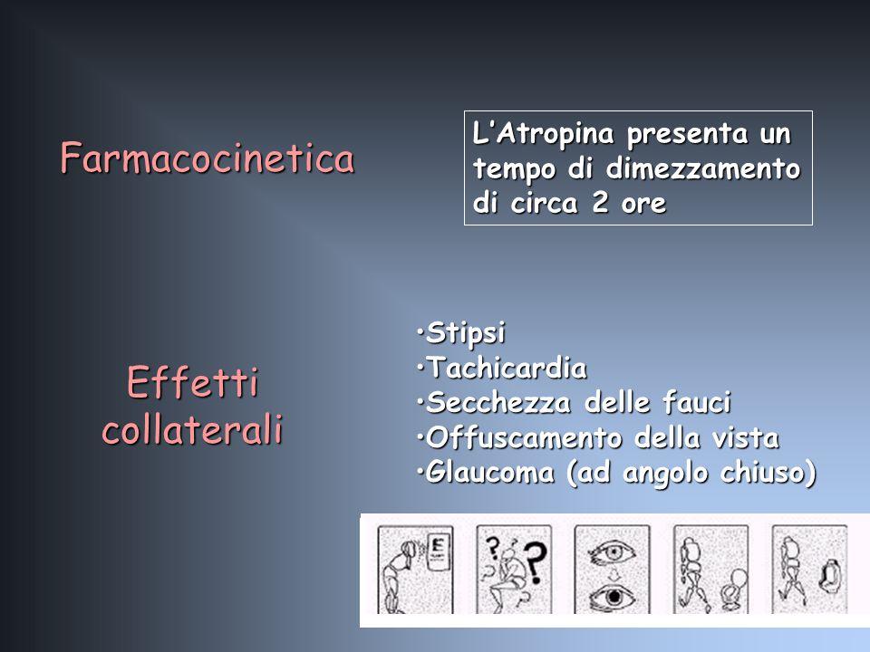 Farmacocinetica Effetti collaterali