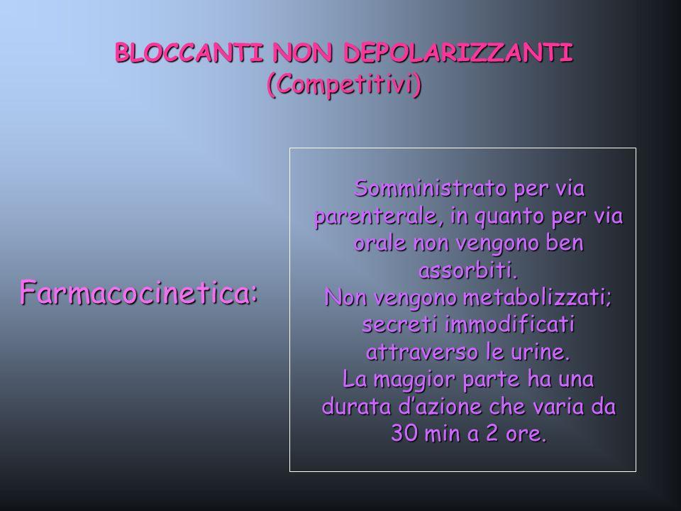 Farmacocinetica: BLOCCANTI NON DEPOLARIZZANTI (Competitivi)