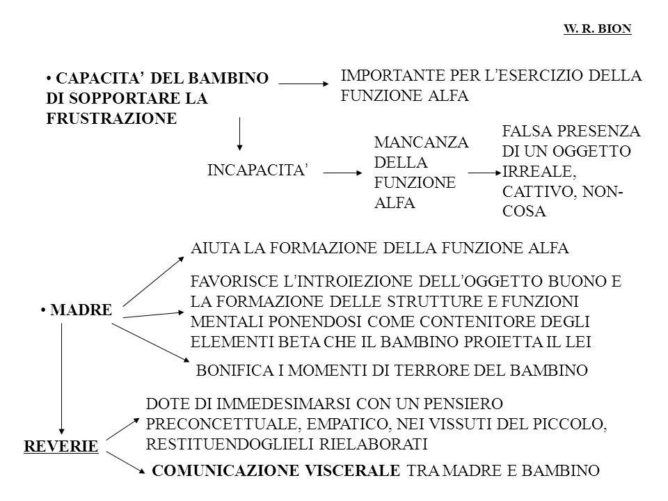 CAPACITA' DEL BAMBINO DI SOPPORTARE LA FRUSTRAZIONE