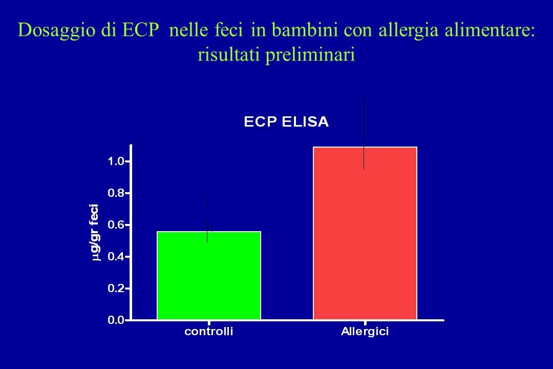 Dosaggio di ECP nelle feci in bambini con allergia alimentare: