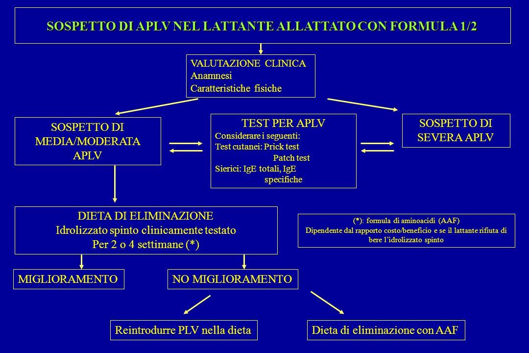 SOSPETTO DI APLV NEL LATTANTE ALLATTATO CON FORMULA 1/2