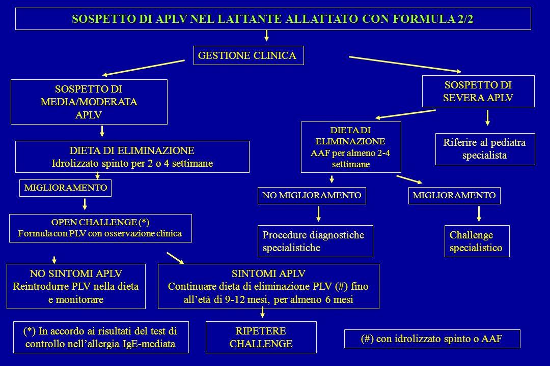 SOSPETTO DI APLV NEL LATTANTE ALLATTATO CON FORMULA 2/2