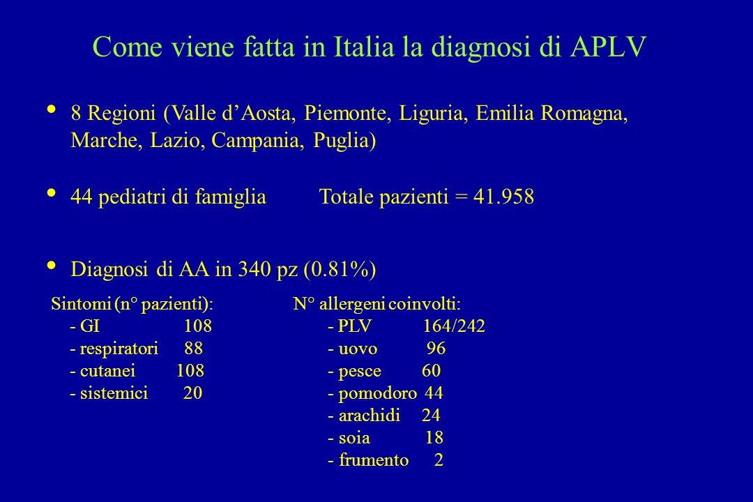 Come viene fatta in Italia la diagnosi di APLV