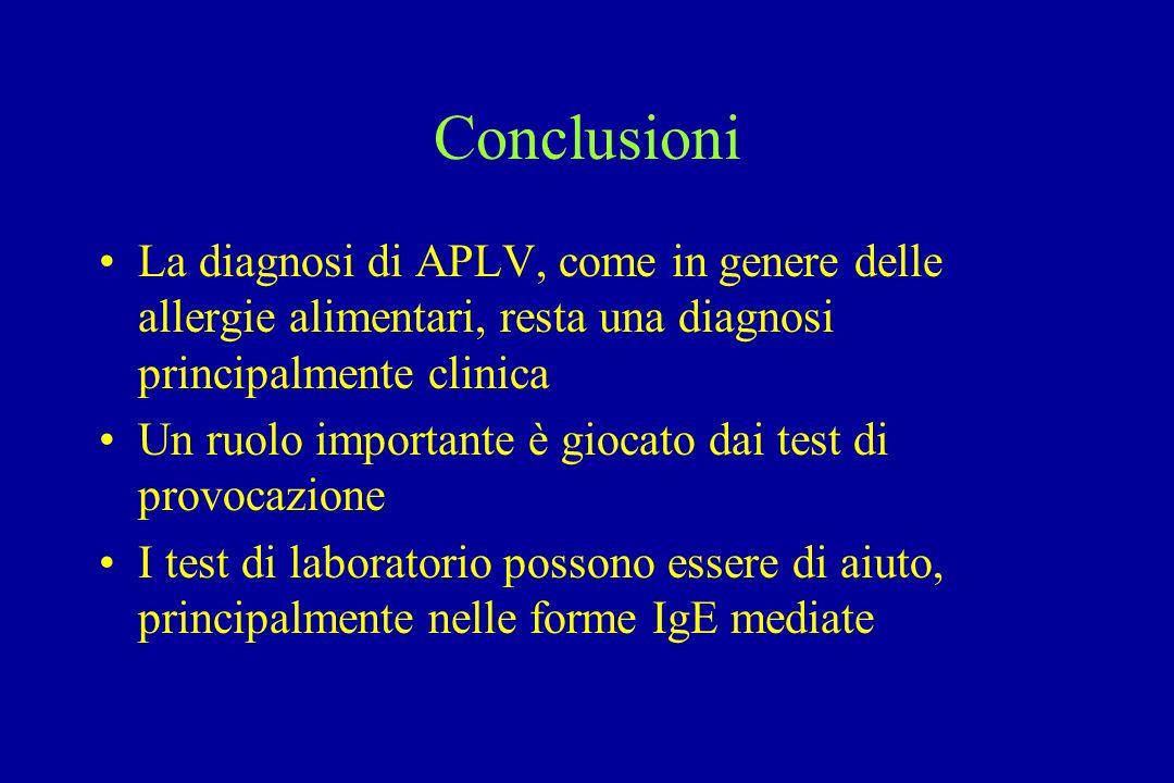 Conclusioni La diagnosi di APLV, come in genere delle allergie alimentari, resta una diagnosi principalmente clinica.