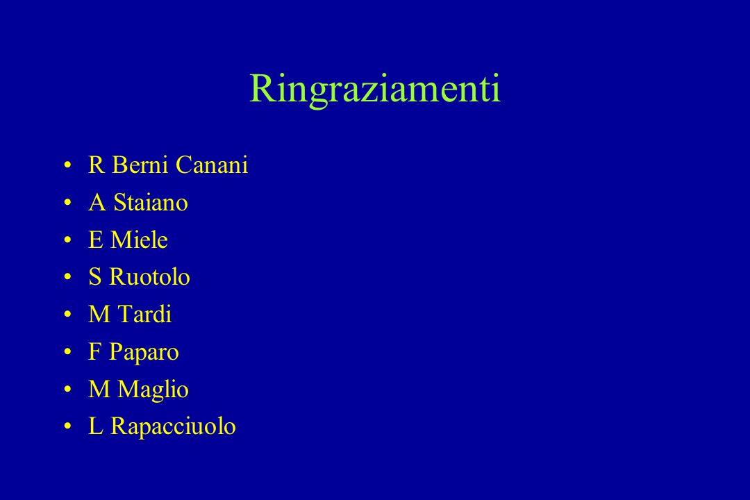 Ringraziamenti R Berni Canani A Staiano E Miele S Ruotolo M Tardi