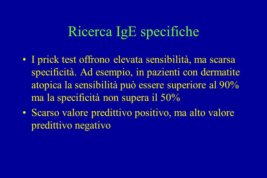 Ricerca IgE specifiche