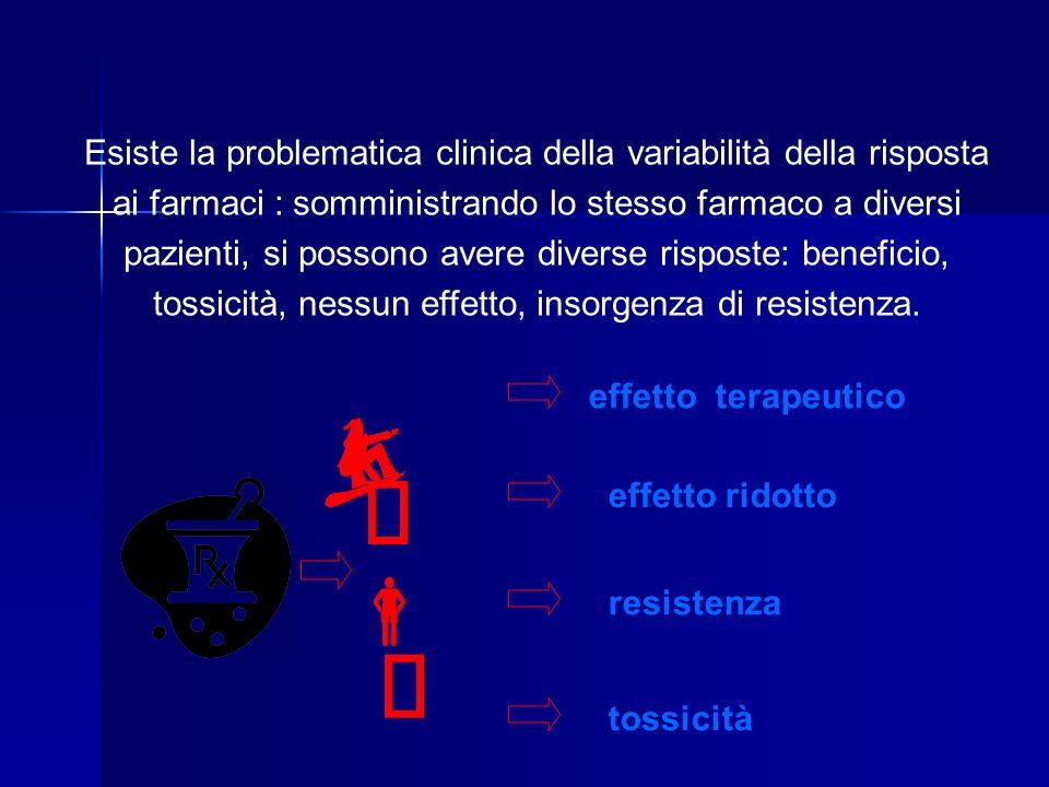 Esiste la problematica clinica della variabilità della risposta ai farmaci : somministrando lo stesso farmaco a diversi pazienti, si possono avere diverse risposte: beneficio, tossicità, nessun effetto, insorgenza di resistenza.