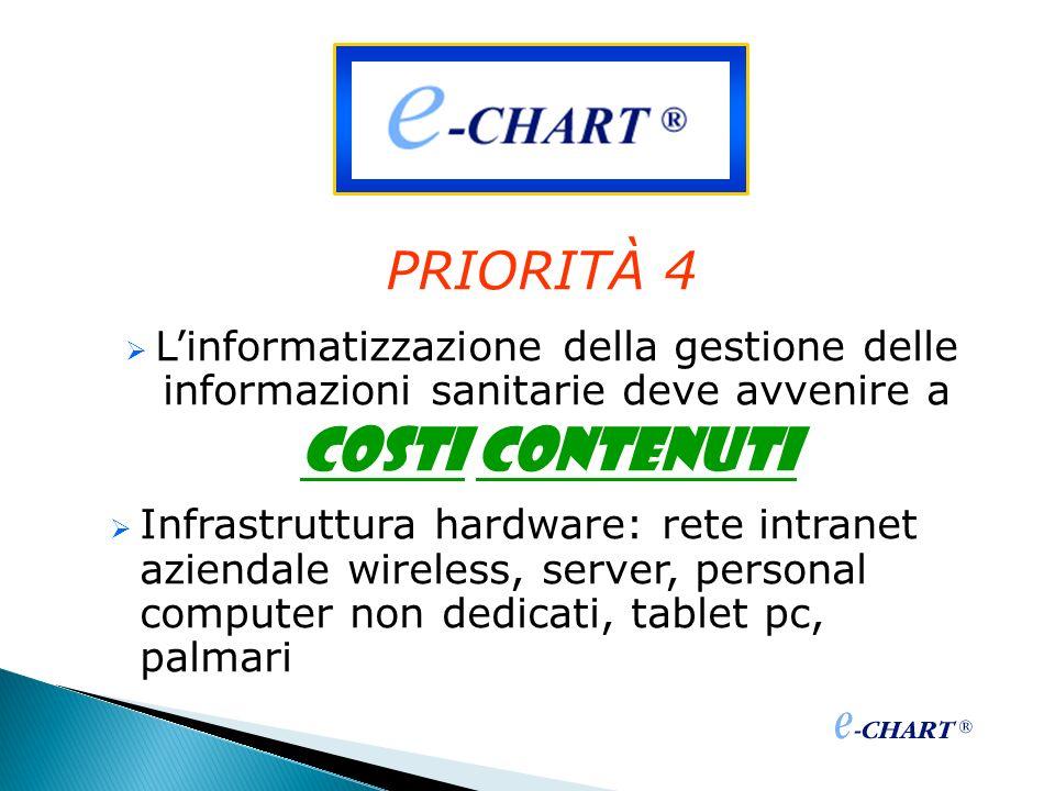 PRIORITÀ 4 L'informatizzazione della gestione delle informazioni sanitarie deve avvenire a. COSTI CONTENUTI.