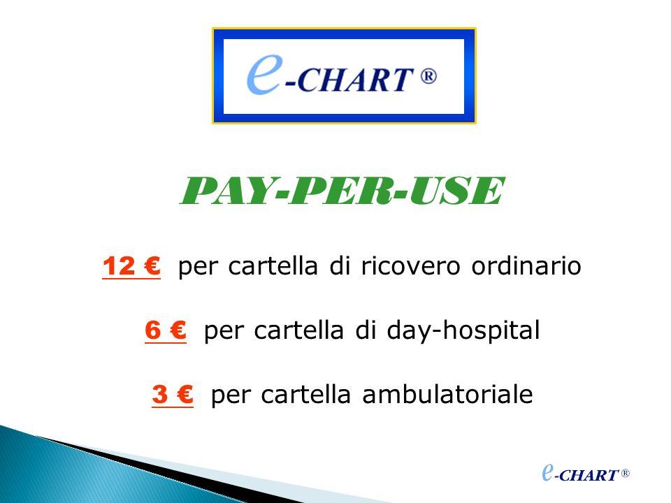 PAY-PER-USE 12 € per cartella di ricovero ordinario