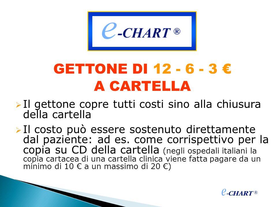 GETTONE DI 12 - 6 - 3 € A CARTELLA
