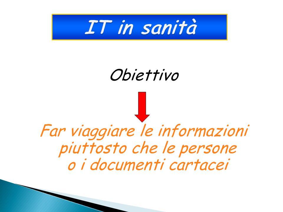 IT in sanità Obiettivo Far viaggiare le informazioni piuttosto che le persone o i documenti cartacei