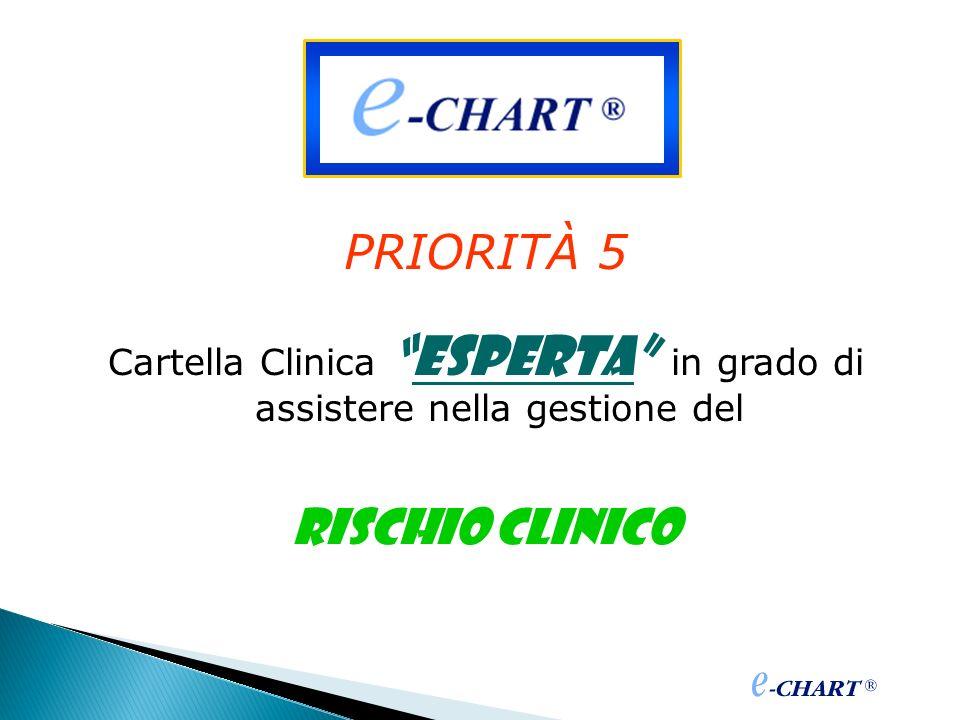 Cartella Clinica Esperta in grado di assistere nella gestione del