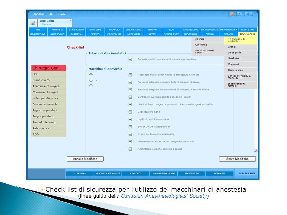 Check list di sicurezza per l'utilizzo dei macchinari di anestesia