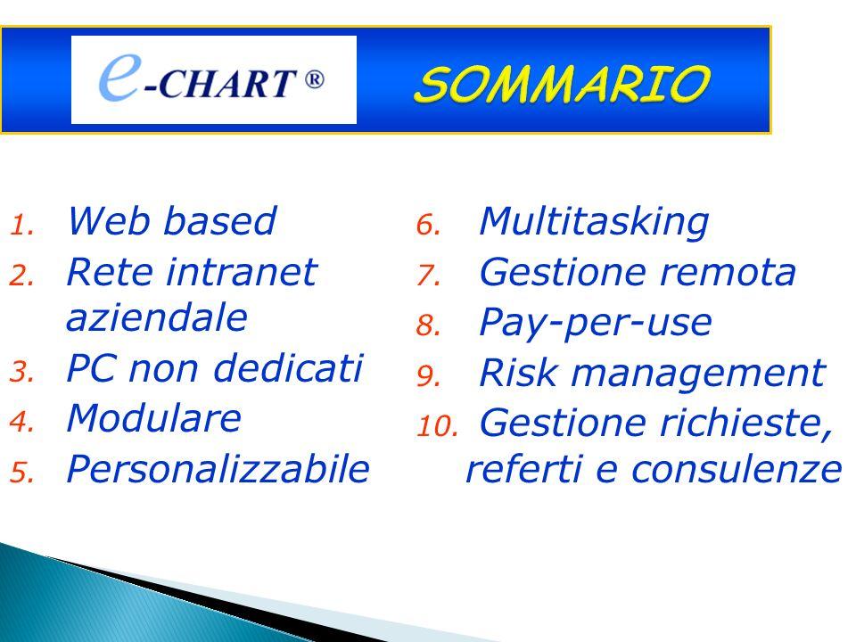 SOMMARIO Web based Rete intranet aziendale PC non dedicati Modulare
