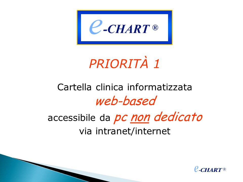 PRIORITÀ 1 web-based Cartella clinica informatizzata