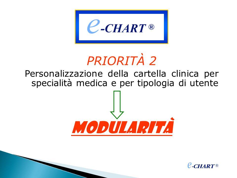 PRIORITÀ 2 Personalizzazione della cartella clinica per specialità medica e per tipologia di utente.