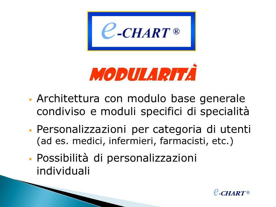 MODULARITÀ Architettura con modulo base generale condiviso e moduli specifici di specialità.