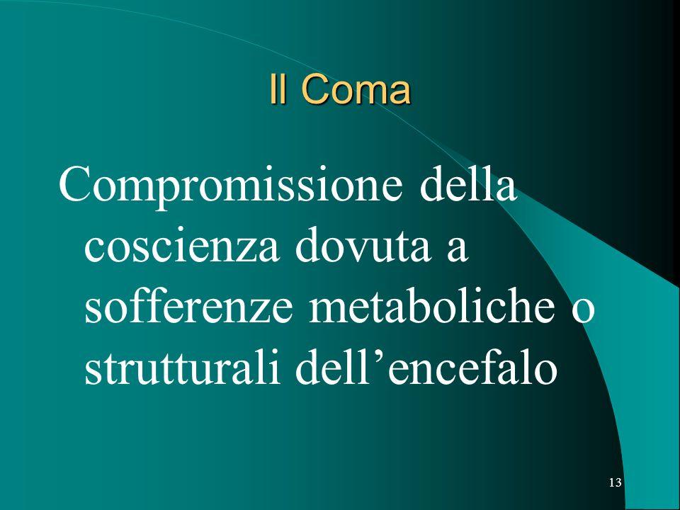 Il Coma Compromissione della coscienza dovuta a sofferenze metaboliche o strutturali dell'encefalo
