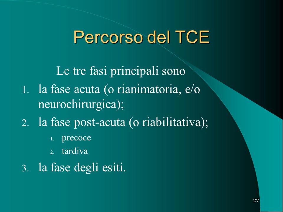 Percorso del TCE Le tre fasi principali sono
