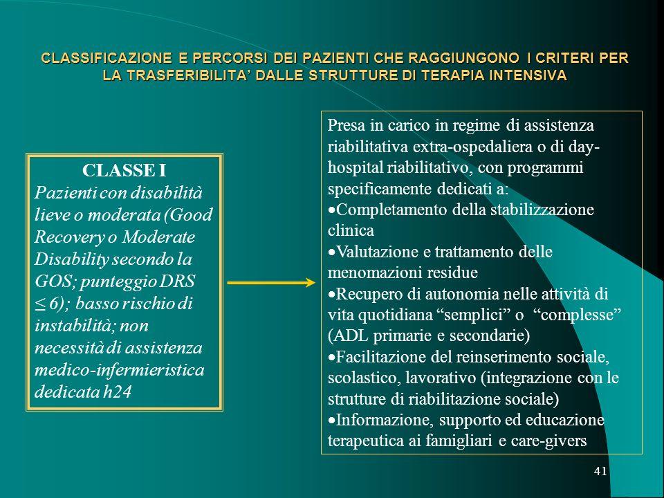 CLASSIFICAZIONE E PERCORSI DEI PAZIENTI CHE RAGGIUNGONO I CRITERI PER LA TRASFERIBILITA' DALLE STRUTTURE DI TERAPIA INTENSIVA