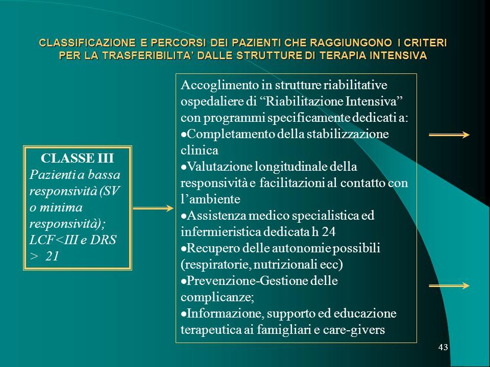 Completamento della stabilizzazione clinica